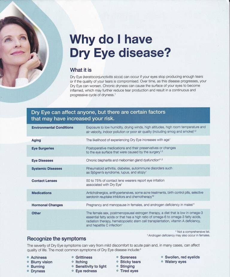 Dry Eye Disease graphic - Red Eye - Optometrist - Eye Care - West Toronto, ON