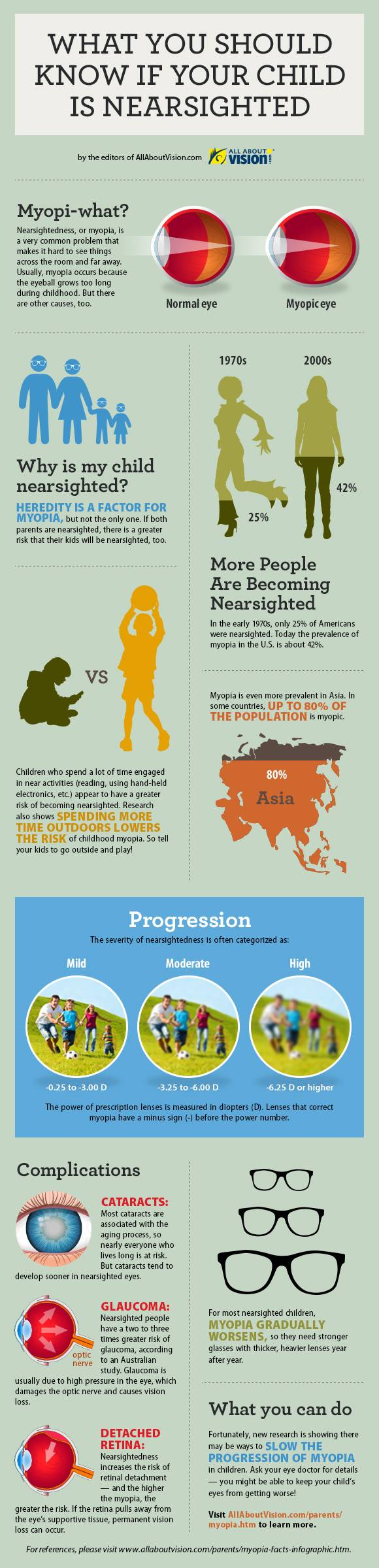 myopia-facts-infographic-580x2400