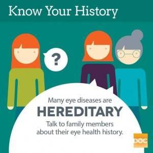 knowyourhistory