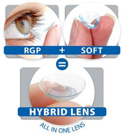 hybrid lens at optometrist fairfax va