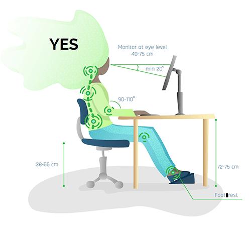Illustration: Positioning to reduce eye strain