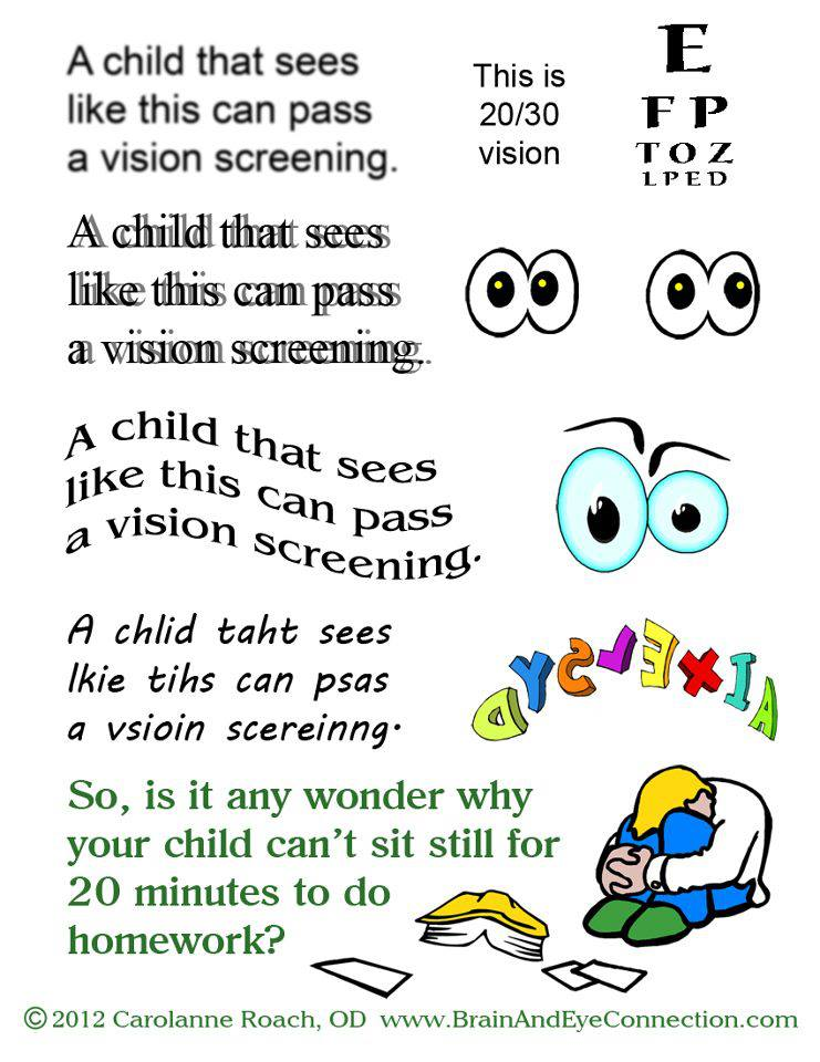 learning-related-vision-chart