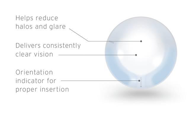 btodfp-consumer-diagram
