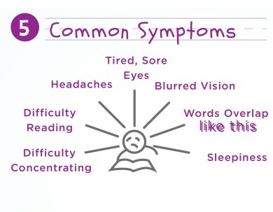 Common Symptoms of Convergence Insufficiency (CI)